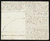 view Thomas Eakins to Fanny Eakins digital asset number 1