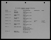 view Raymond and Margaret Horowitz papers, 1903-2007, bulk 1960-2007 digital asset number 1
