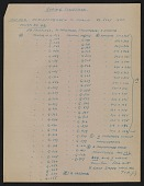 view Inventory list of looted art from the Göring Collection found at Berchtesgaden digital asset: page 1