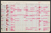 view Reginald R. Isaacs papers digital asset: Bauhaus Graduates, Chart of Responses