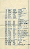 view Partial stock list of Modern Paintings, Inc. digital asset number 1