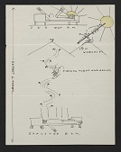 view Eero Saarinen illustrated diagram to Florence Knoll Bassett digital asset number 1