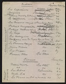 view Walt Kuhn list of works by Matisse and Picasso for the Armory Show digital asset number 1