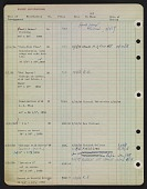 view Robert Rauschenberg's early registry with Leo Castelli Gallery digital asset number 1