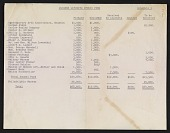 view Jacques Lipchitz studio fund invoice digital asset number 1