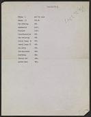view Hans Hofmann consignment list digital asset number 1