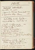 view Everett Shinn account book digital asset: page 1