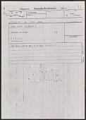 view James Lee Byars telegram to unknown recipient digital asset number 1