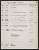 view Partial list of purchases made by Herbert Mayer in Paris digital asset number 1