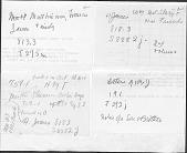 view Notes for Duveneck Biography digital asset: Notes for Duveneck Biography