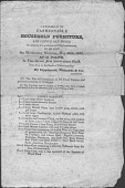 view Catalog of Sale of Household Property, Owner Unidentified digital asset: Catalog of Sale of Household Property, Owner Unidentified