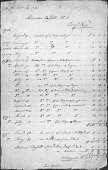 view Benjamin West collection digital asset: Accounts with John Boydell