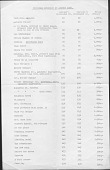 "view List, ""Original Etchings by Anders Zorn,"" digital asset: List, ""Original Etchings by Anders Zorn,"""