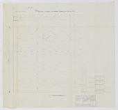 view Design for Glass Sliding Tray, Bar, Abby Aldrich Rockefeller Milton Apartment, 1 Beekman Place, New York, NY digital asset number 1