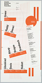 """view """"Spring 1995"""" poster for Columbia School of Architecture lecture series digital asset number 1"""
