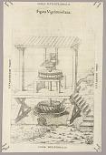 view Plate XXVIII from Theatrum instrumentorum et machinarum digital asset number 1