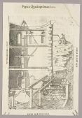 view Plate XLVIII from Theatrum instrumentorum et machinarum digital asset number 1