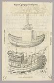 view Plate LVII from Theatrum instrumentorum et machinarum digital asset number 1