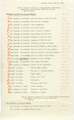 view Record of Charles Lang Freer's loan of American paintings to the Panama-Pacific International Exposition in San Francisco. 1915 digital asset number 1