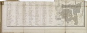 view Aleppo (Syria): Plan of the City and its Surroundings, 1818 digital asset number 1