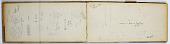 view Ernst Herzfeld Papers, Series 2: Sketchbooks; Subseries 2.13: Aleppo 3: Sketchbook 34 digital asset number 1