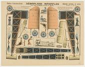 view Petites Constructions. Aéroplane Monoplan avec lequel Blériot traversa la Manche. Imagerie D'Épinal, No. 1375. digital asset number 1