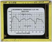 view Corporations, Curtiss-Wright. [lantern slide] digital asset number 1