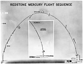 view Mercury MR-3 Flight Freedom 7 Post Flight. [photograph] digital asset number 1