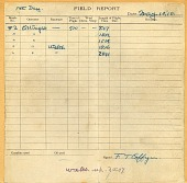 view Wright (Brothers) Flight Logs digital asset: Wright (Brothers) Flight Logs