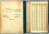 view Weems, Philip Van Horn; Log Books. [log book] digital asset number 1