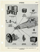view Aviation Technical Manuals Collection digital asset: Aviation Technical Manuals Collection