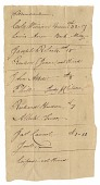 view Memorandum of enslaved men and women hired or not hired for 1794 digital asset number 1