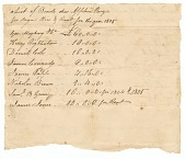 view List of bonds due for the hire of enslaved persons owned by Apphia Rouzee digital asset number 1