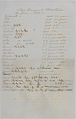 view List of men, women and children owned by E. Westmore in 1860 digital asset number 1