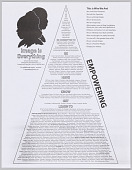 """view Broadside stating """"Image is Everything"""", from the MMM 20th Anniversary digital asset number 1"""