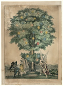 view The Good Tree or Hieroglyphics of a Christian by E.B. and E.C. Kellogg digital asset: The Good Tree or Hieroglyphics of a Christian