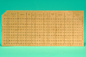 view Punch Card Used at the Southern Railway Company digital asset: IBM Verifier for Punched Cards