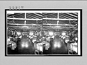 view [Large restaurant or dining hall interior. Active no. 9561 : stereo interpositive.] digital asset: [Large restaurant or dining hall interior. Active no. 9561 : stereo interpositive.]