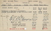 view [Wage card for Margaret Rowe, born 1900; working at Hearts Content, Newfoundland, Canada, file card] digital asset: [Wage card for Margaret Rowe, born 1900; working at Hearts Content, Newfoundland, Canada, file card]