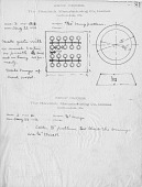 view Hendrick Manufacturing Company [notebook] digital asset: Hendrick Manufacturing Company [notebook]