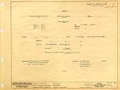 view Jeremiah N. Ogden 2 masted schooner digital asset: Jeremiah N. Ogden 2 masted schooner