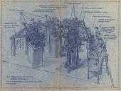view Man-machine system / for lacing baseballs [technical drawing] digital asset: Man-machine system / for lacing baseballs [technical drawing].