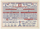 view The French Underground Movement ... digital asset: The French Underground Movement ...