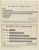 view Man Power of U.S. Private Shipyards  ... Man Power of the U.S. Merchant Marine / Growth of the U.S. Merchant Marine … Comparison of Merchant Fleets digital asset: Man Power of U.S. Private Shipyards  ... Man Power of the U.S. Merchant Marine / Growth of the U.S. Merchant Marine … Comparison of Merchant Fleets