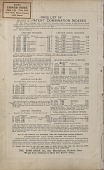 view [E. Howard Clock customer lists, Volume 2, book.] digital asset: Clocks, Customer Lists, Index