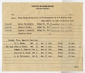 view document, Officer's Report from Sheriff's office, Hood River County in Oregon, July 1946 digital asset number 1