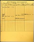 view Harold Hayashi's school records, Berkeley Public Schools, 1942 digital asset number 1