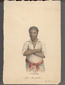 """view """"Anduka from Bengela""""/Portrait (Front) of Anduka, Tarwani? Man Originally from Zambezi (Zambeze) River Area (in Rhodesia, British Central Africa) and (in Mozambique, East Africa); Apparently a Slave Taken from Benguela, Portuguese West Africa (Angola) ... digital asset: """"Anduka from Bengela""""/Portrait (Front) of Anduka, Tarwani? Man Originally from Zambezi (Zambeze) River Area (in Rhodesia, British Central Africa) and (in Mozambique, East Africa); Apparently a Slave Taken from Benguela, Portuguese West Africa (Angola) Painting"""