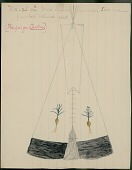 view Omaha drawing, possibly by George Miller, of tipi of Washaga painted with wild turnips, ca. 1889 digital asset number 1