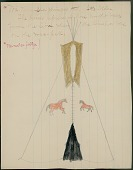 view Omaha drawing, possibly by George Miller, of tipi of Wa-nun-cha-zingha, or Little Soldier, painted with red horses, ca. 1889 digital asset number 1